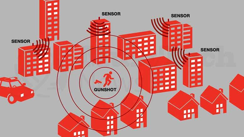 ShotSpotter, Unbelievable tech, senses gunfire across the US
