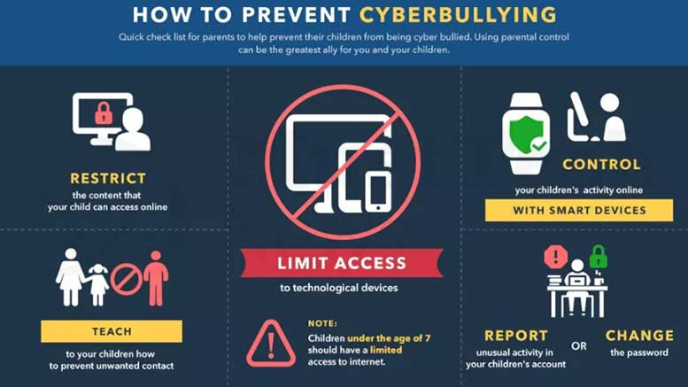 a comprehensive cyberbullying guide for parents musttech news